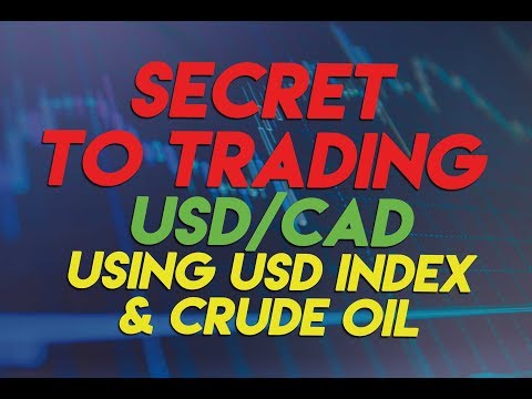 💰💰SECRET forex trading strategy for USDCAD using Crude Oil and U.S. Dollar Index - USDX, DXY, DX, Forex Event Driven Trading Value