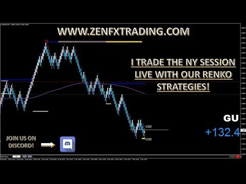 📈💵 LIVE TRADES, LIVE PROOF! The most powerful Forex trading strategy!! 💵📉, Forex Event Driven Trading Royale