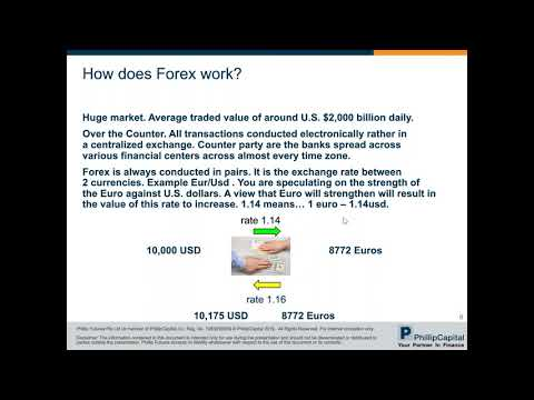 0 Commission Forex Trading on MT5, Forex Event Driven Trading Zero