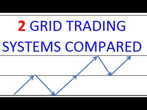 2 Forex Grid systems compared shows how to trade directionless and multiply a trend 🌟🌟🌟🌟🌟