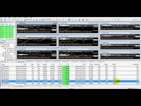 1500 $ on 9 min , HFT RB EA v3.0 ( very fast scalper ) 2020