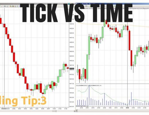 Understanding Tick Charts