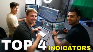 Best Indicators To Use For Day Trading Stocks - TOP 4