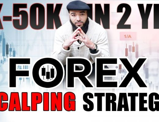 Forex Scalping Strategy   1K – 50k In 2 Years