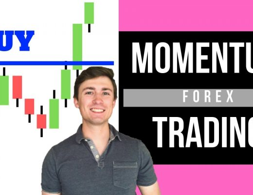 How to Trade Momentum: Riding the Forex Market Waves! 🌊📈