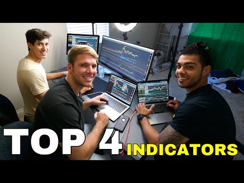 Best Indicators To Use For Day Trading Stocks | TOP 4