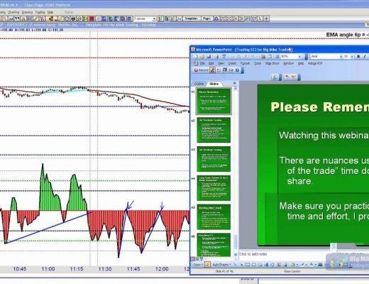 Short Term Momentum Trading
