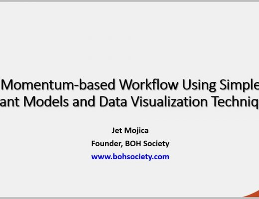 Momentum-Based Trade Selection Workflow by BOH Society