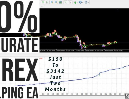 90% Accurate Forex Scalping EA/ Robot🔥 $150 To $3142 Just Two Month🔥 Metatrader 4🔥 Free Download🔥🔥🔥