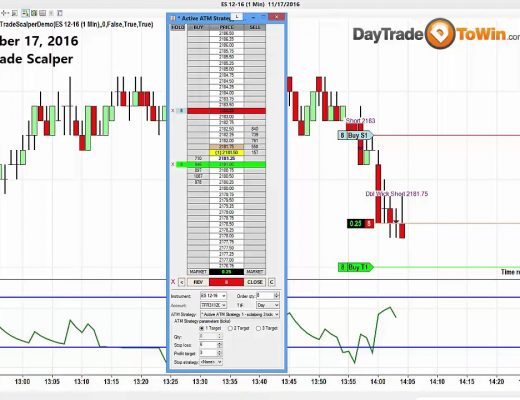 Scalping Software Review – The Trade Scalper 2-3 Ticks Any Market
