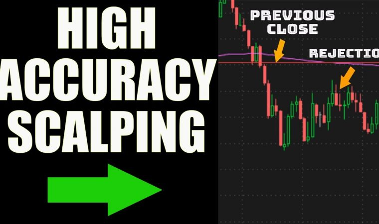 77% ACCURACY USING THIS SCALPING STRATEGY! Live Day Trading Breakdown