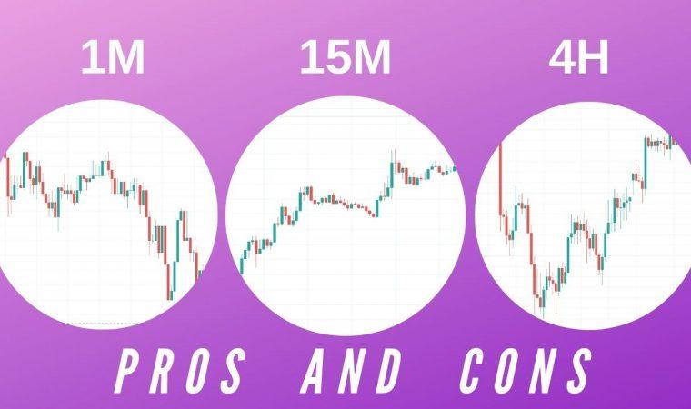 Swing Trading vs Day Trading vs Scalping