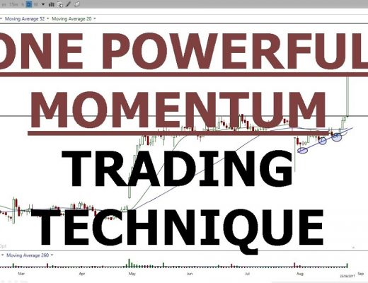 ONE POWERFUL MOMENTUM TRADING TECHNIQUE
