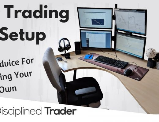 My Trading Setup For Forex & Indices