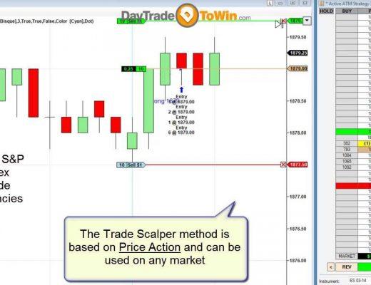 Live Scalp Trading | The Trade Scalper Method