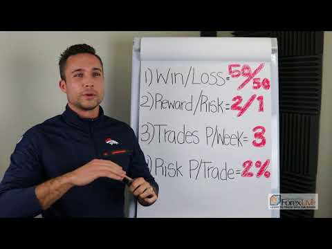Forex Beginners Guide - 4 Pivotal Rules to Trading Success