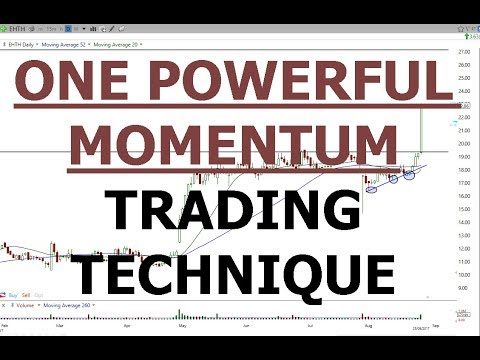 ONE POWERFUL MOMENTUM TRADING TECHNIQUE, Best Momentum Trading Strategies