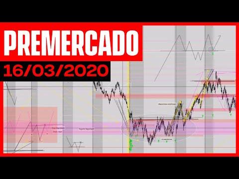 Pre mercado Lunes 16 Enero 2020 | Corona-virus sigue manteniendo la tormenta bursátil