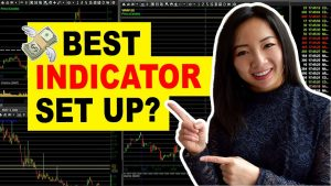 Day Trading Indicator Set Up for Beginners 2020 (How to use VWAP, RSI, MACD Indicators)