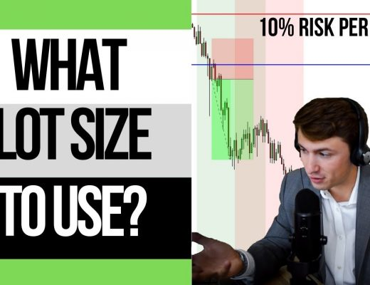 Forex Trading: What Lot Size Should you Use? Risk Management Guide! 💰