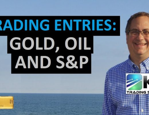 Algo Trading Strategies For Crude Oil, Gold And Mini-S&P (For 2020)