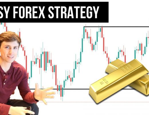 Simple Forex Trading Strategy: 50+ Pips a Day with this One Pattern