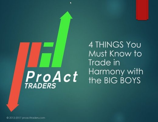 Four things you must know to successfully trade the Forex