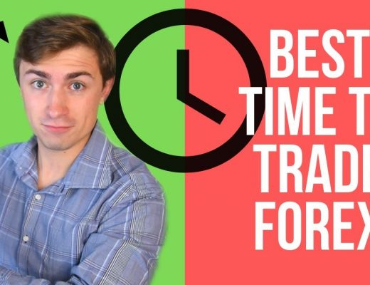 What's the Best Time to Trade Forex?   3 Major Market Sessions 💰