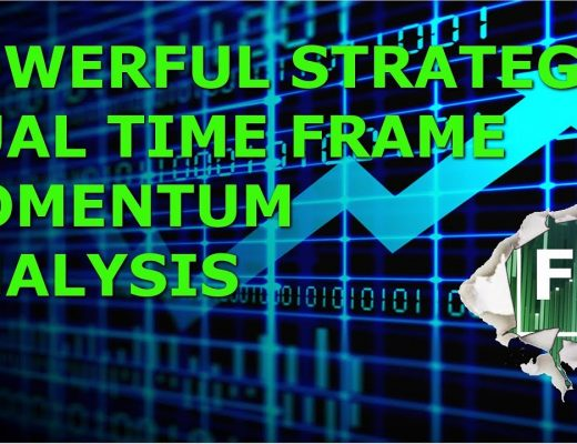 Powerful momentum strategy for Forex trading