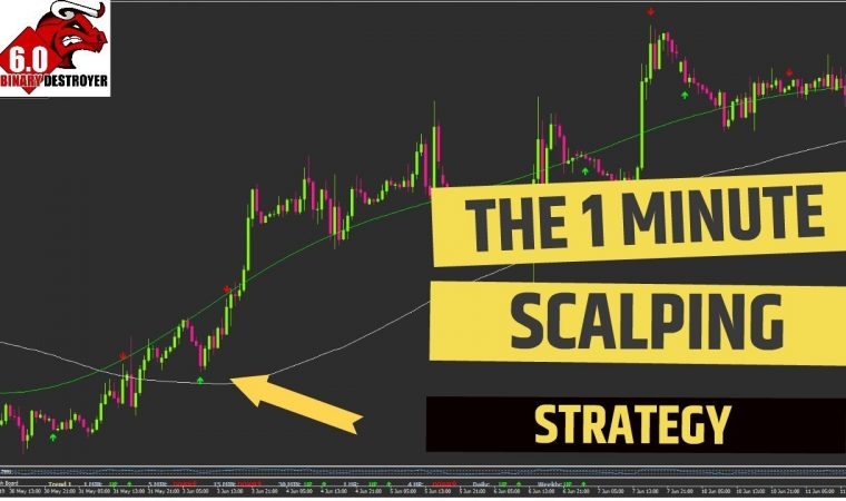 The 1 Minute Scalping Strategy (Pullback Mode On)