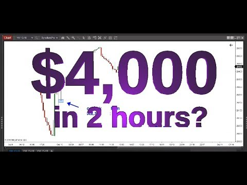 Best Trading Signals - How to NAIL the Retracement  💹 💰 💲