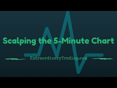 Forex 5-Minute Scalping Strategy, Scalping Method