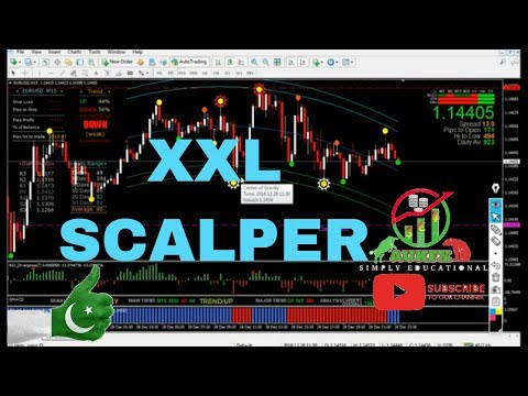XXL SCALPING SOFTWARE 2018 | BEST INDICATOR FOR BEGINNERS, Scalping Software
