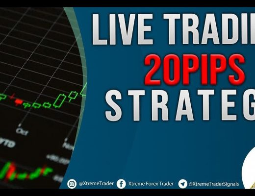 Morning scalping Forex with 20 pips a day strategy!