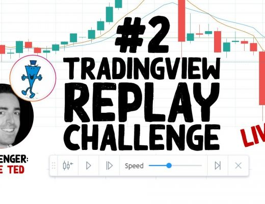 Uncle Ted Takes the TradingView Replay Challenge – Price Action Forex Trading Strategy