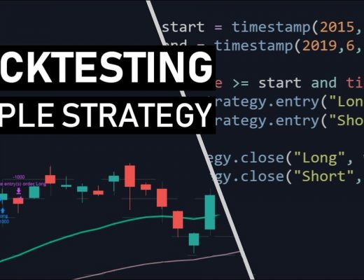 Simple Backtest with Tradingview/Pine script
