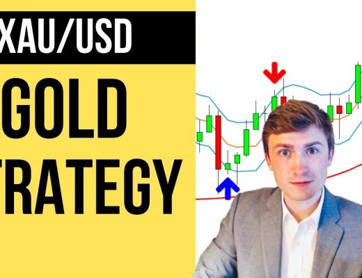 How to Trade XAU/USD: Trend Trading Strategy 📈💰