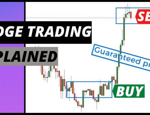 Hedge trading explained! (GUARANTEED PROFITS?) │ FOREX TRADING