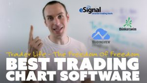 Best Trading Chart Software