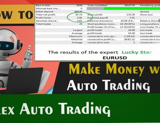 Forex Robot-Best Expert Advisor For Automated Trading 99% Win Rate Forex For Beginners