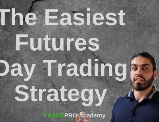 Easy Futures Day Trading Strategy for Any Market-The Pull Back