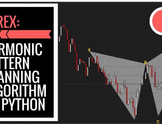 FOREX Harmonic Pattern Scanning Algorithm in Python: Introduction