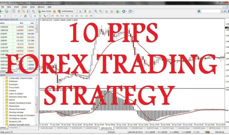 The 10 Pips Scalping Strategy for Currency Traders ✊