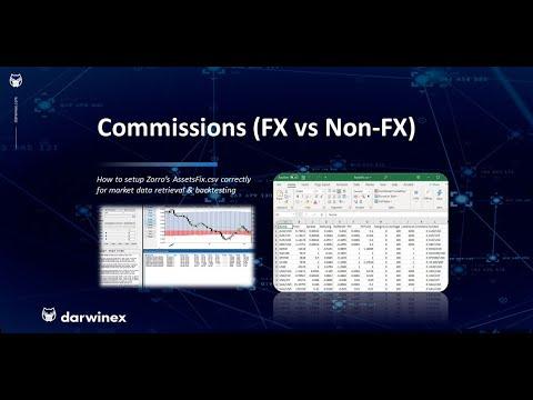 Commissions (FX vs Non-FX) in AssetsFix.csv | Algorithmic Trading with Zorro @ Darwinex (4)