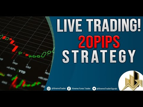 Morning scalping Forex with 20 pips a day strategy!, Scalping Strategy