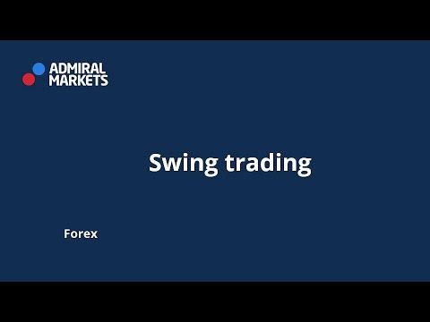 Swing trading, Methode Swing Trading Forex