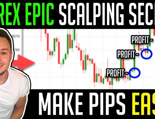 INSANE Forex Scalping Strategy That WORKS 100% [EASY] [PROOF]
