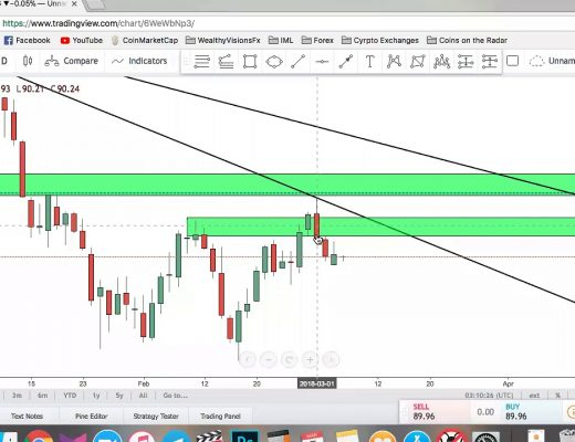 The Best Forex Trading Q&A Webinar – 2 hours worth of knowledge