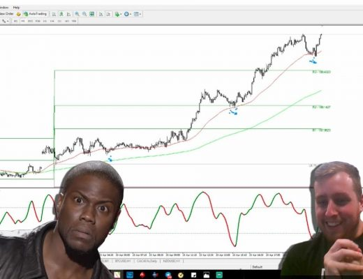 Ways to improve your Risk management when TRADING Part 1