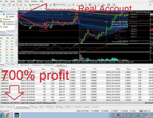 EA Trade FX Scalper working live 700% profit per month in real account $